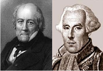 Jean Baptiste Biot e Félix Savart são os dois precursores do cálculo do campo magnético em um fio.