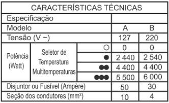 Manual do chuveiro elétrico com suas especificações técnicas