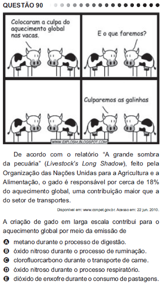 Questão 90 do Enem 2011, caderno azul, sobre agropecuária e aquecimento global