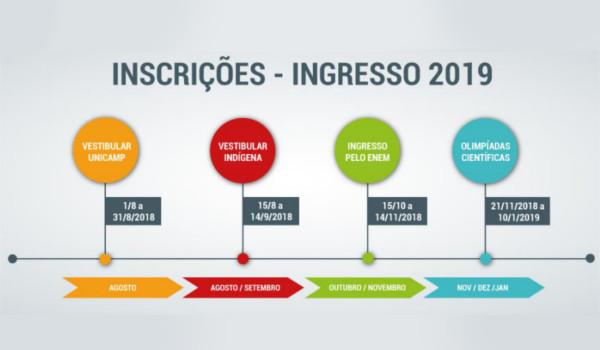Em breve a Unicamp abrirá inscrições para o vestibular dos participantes de Olimpíadas Científicas